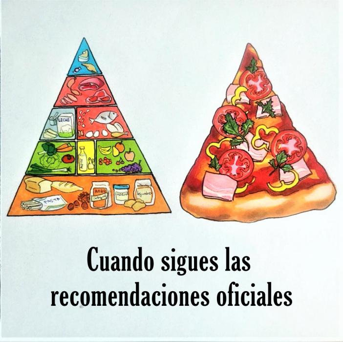 alimentacion saludable y recomendaciones oficiales